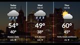More rain and cool temps across SE Michigan