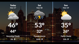 Metro Detroit weather forecast: Cold, dry start with rain tonight