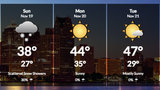 Metro Detroit weather: Colder with light rain-snow mix Saturday night