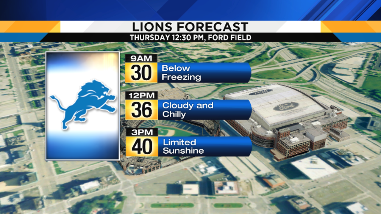 Metro detroit weather chilly forecast for thanksgiving day clouds will break up throughout the game allowing sunshine to greet fans as they head home to celebrate a big lions win thats called wish casting kristyandbryce Image collections