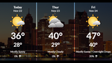 Metro Detroit weather forecast: Partly cloudy skies