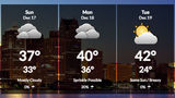 Metro Detroit Weather: Calm, dry Saturday night