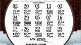 Michigan Lottery: Wayne County man wins $300K on scratch off ticket
