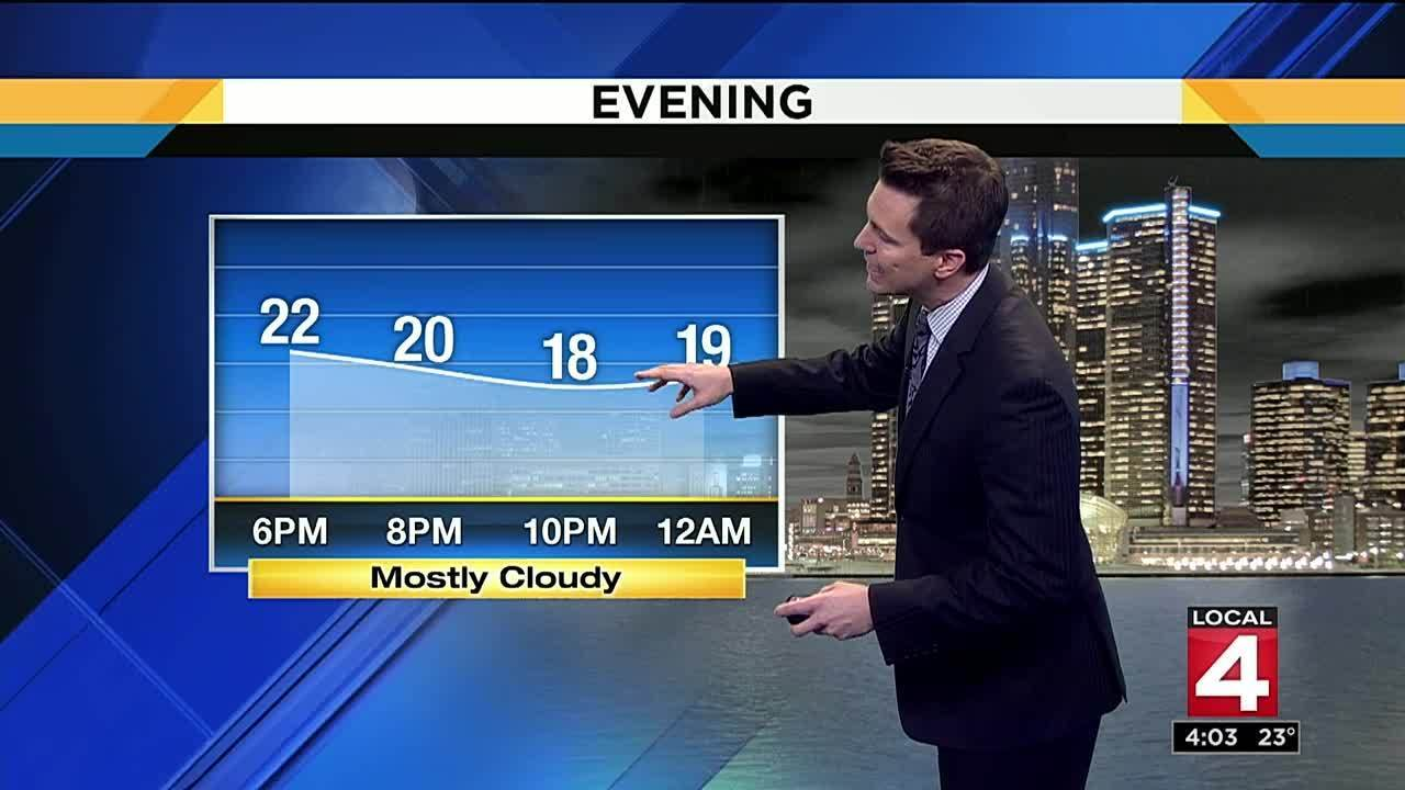 Metro Detroit Weather Heavy Winds Arrive As Temperatures