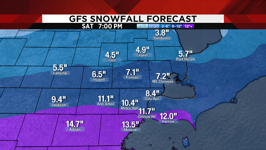 Storm expected to bring heavy snow in southern Michigan