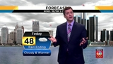 Local 4Casters: Drizzle continues across SE Michigan so put on those&hellip&#x3b;