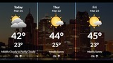 Metro Detroit weather: Morning lows in the 20s