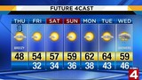 Metro Detroit weather forecast: Sushine Thursday afternoon, could hit 50