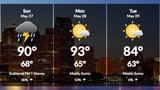 Metro Detroit weather forecast: Scattered storms, very warm Saturday