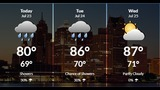 Metro Detroit weather forecast: Scattered showers to start your work week