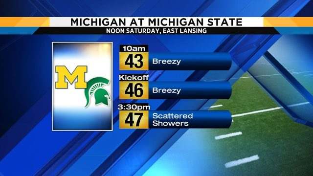 Michigan vs. Michigan State football game weather forecast: Cold,…