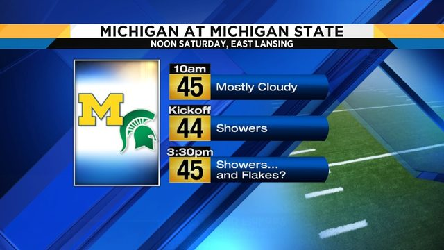 Michigan-Michigan State weather forecast: Dry for tailgating, chance of…