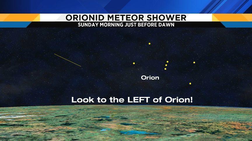 Esta noche es la lluvia de meteoritos orionida.