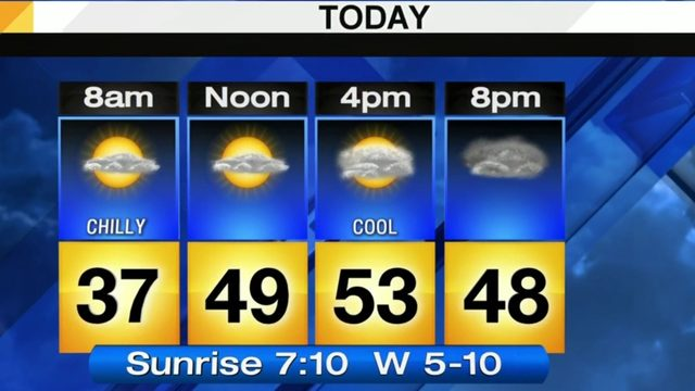 metro detroit weather forecast: increasing clouds, sunday and