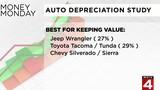 Money Monday: Auto depreciation study