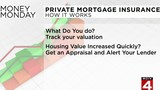 How private mortgage insurance really works