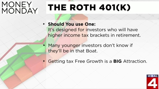 The Roth 401(K) -- should you use one?