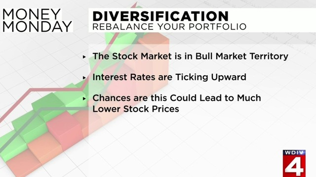 Diversification: How to rebalance your portfolio