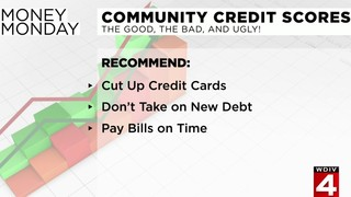 Community credit scores: The good, the bad, and the ugly!