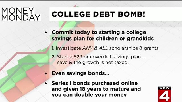 Money Monday: College debt bomb