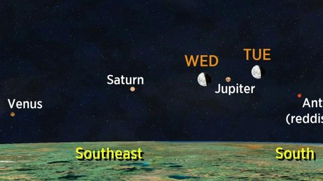 Detroit morning sky: Venus, Saturn, Jupiter, Antares and the Moon all visible