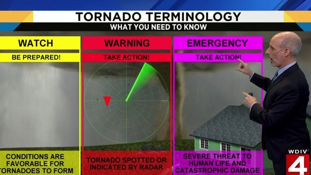 Tornado terminology: Here's what you need to know