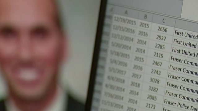 Spreadsheet shows how Macomb County Prosecutor Eric Smith spent forfeiture funds