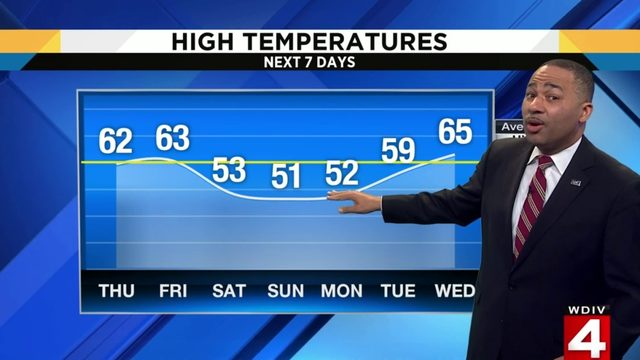 Metro Detroit weather: A few showers, mild Thursday