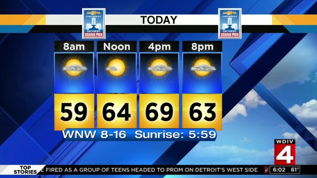 Metro Detroit weather forecast: Cooler, brighter Sunday