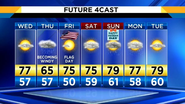 Metro Detroit weather: Mostly cloudy tonight with lows in the mid-and-upper 50s
