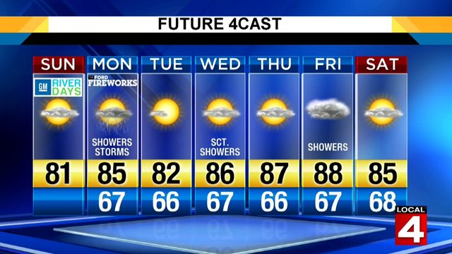 Dry Sunday evening, mild and more humid overnight