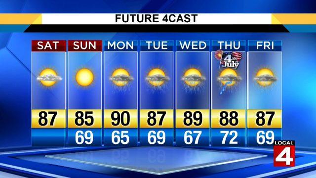 Metro Detroit weather: Very warm Saturday evening