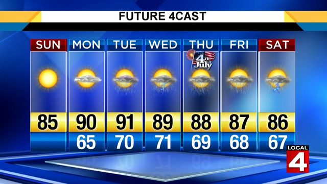 Metro Detroit weather: Hot, humid weather returns Monday and lasts…