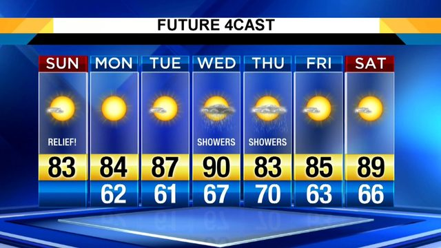Metro Detroit weather: Bright and warm Sunday afternoon