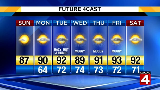 Metro Detroit weather: Heat wave approaching with 90 degree days ahead