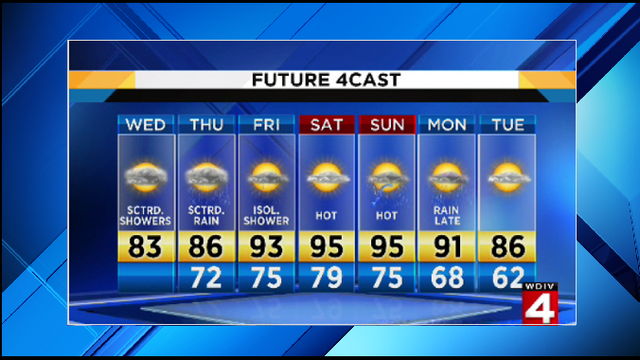 Metro Detroit weather: Rain chances continue for Wednesday