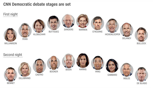 CNN releases lineup for Democratic presidential primary debates in Detroit