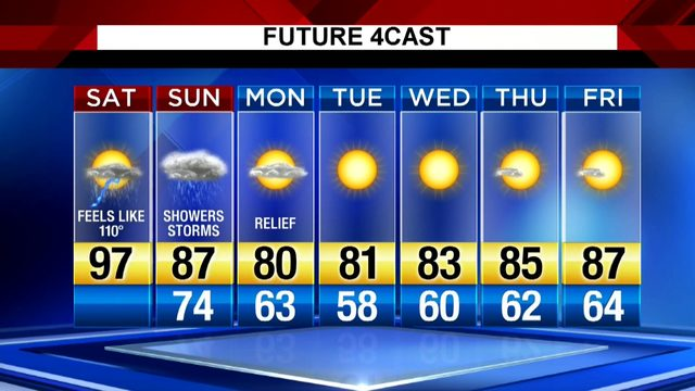 Metro Detroit weather: Broiling hot Saturday afternoon with high…