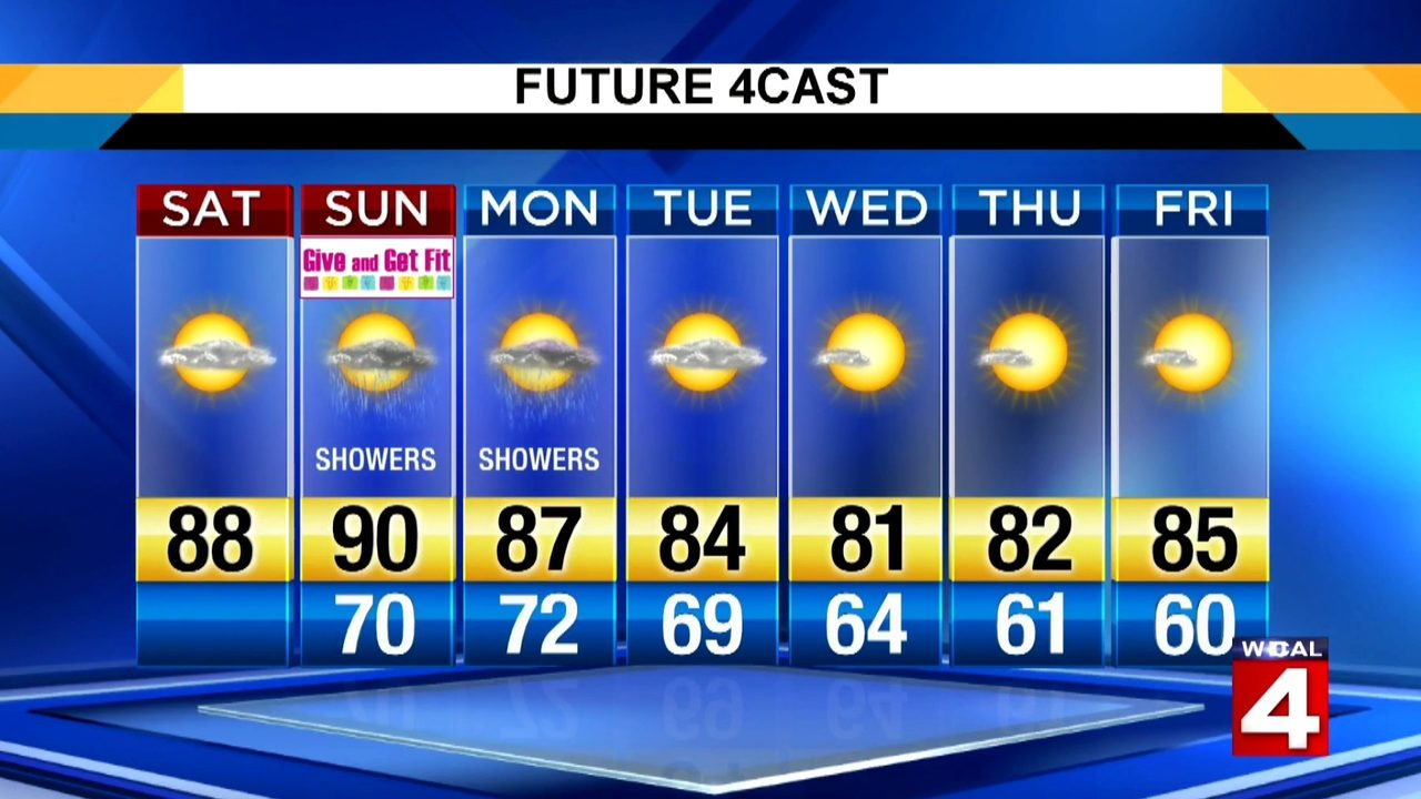 Metro Detroit weather: Warm with wet weather Sunday afternoon