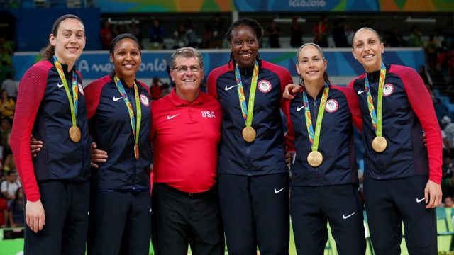 USA basketball releases women's national team pool