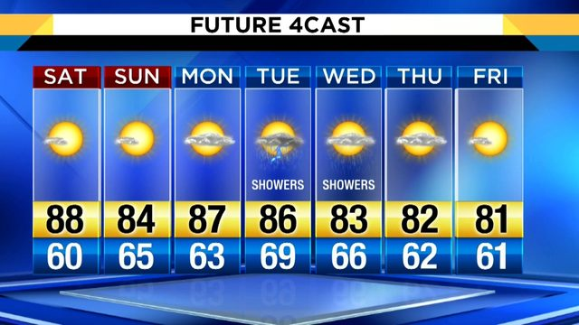 Metro Detroit weather: Expect a fair, warm Friday evening