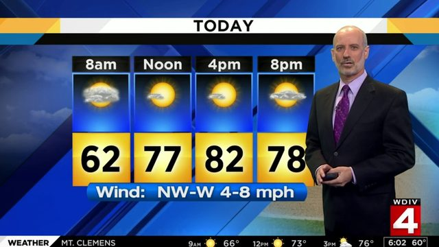 Metro Detroit weather forecast: Sunny with low humidity Saturday