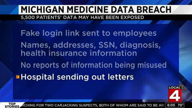 Michigan Medicine issues alert after data breach exposes personal…