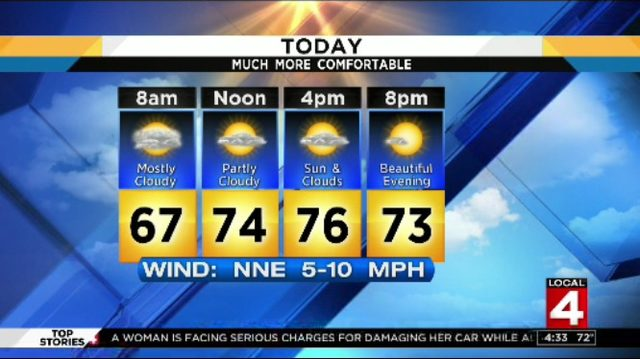 Metro Detroit weather: Comfy air in place