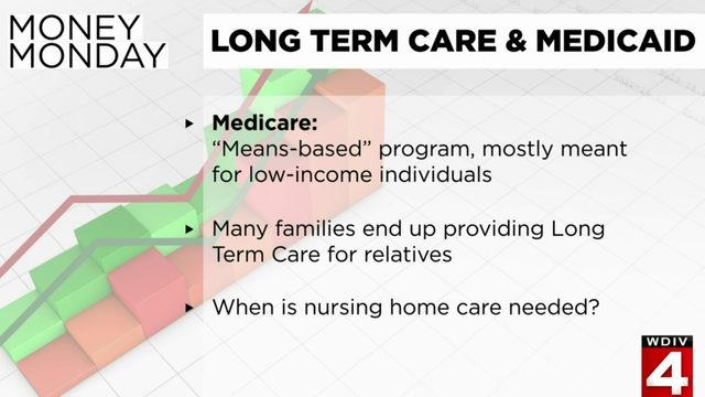Understanding long term care and Medicaid