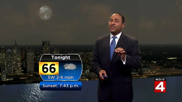 Metro Detroit weather: Sunday evening showers diminish, remaining mild