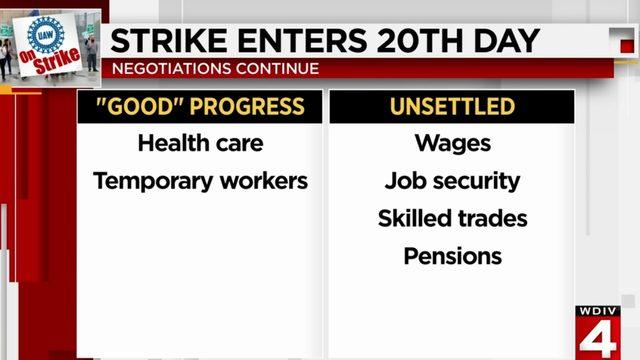 UAW-GM strike enters 20th day