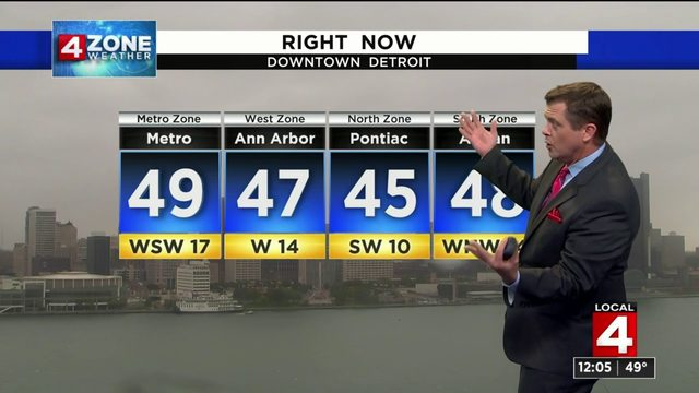 Metro Detroit weather: Morning showers, wind in forecast