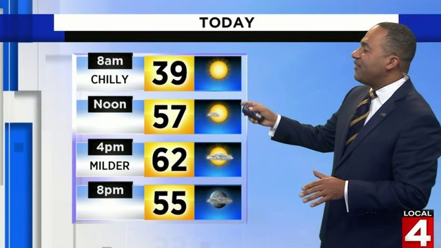 Metro Detroit weather forecast: Chilly Saturday morning, then milder…