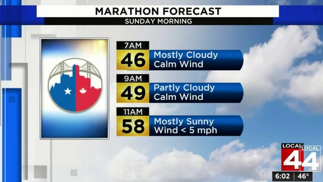 Metro Detroit weather forecast: Great marathon weather, warmer this afternoon